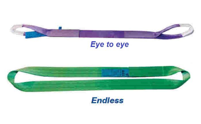 Phân loại dây cáp vải cẩu hàng bản dẹp