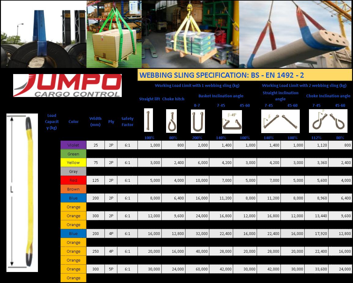 Bảng thông số kĩ thuật dây cáp vải cẩu hàng bản dẹp 2 đầu mắt các loại Jumpo Cargo
